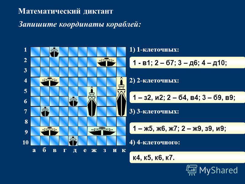 1 2 3 4 5 6 7 8 9 10 a б в г д е ж з и к Математический диктант Запишите координаты кораблей: 1) 1-клеточных: 2) 2-клеточных: 3) 3-клеточных: 4) 4-клеточного: 1 - в 1; 2 – б 7; 3 – д 6; 4 – д 10; к 4, к 5, к 6, к 7. 1 – з 2, и 2; 2 – б 4, в 4; 3 – б