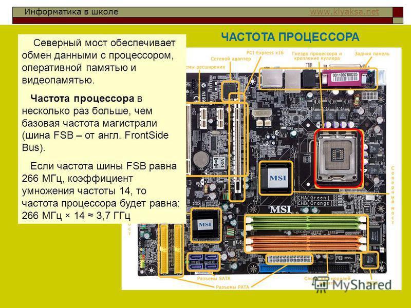 Информатика в школе www.klyaksa.netwww.klyaksa.net ЧАСТОТА ПРОЦЕССОРА Северный мост обеспечивает обмен данными с процессором, оперативной памятью и видеопамятью. Частота процессора в несколько раз больше, чем базовая частота магистрали (шина FSB – от