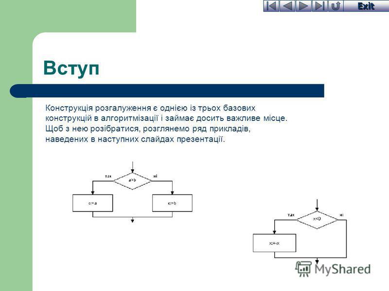Exit Вступ Конструкція розгалуження є однією із трьох базових конструкцій в алгоритмізації і займає досить важливе місце. Щоб з нею розібратися, розглянемо ряд прикладів, наведених в наступних слайдах презентації.