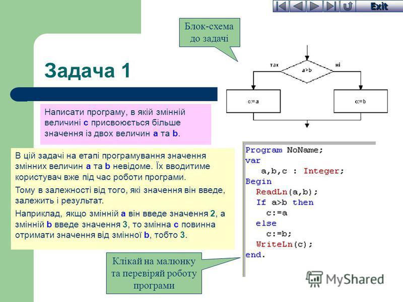 Exit Задача 1 Написати програму, в якій змінній величині c присвоюється більше значення із двох величин a та b. В цій задачі на етапі програмування значення змінних величин a та b невідоме. Їх вводитиме користувач вже під час роботи програми. Тому в