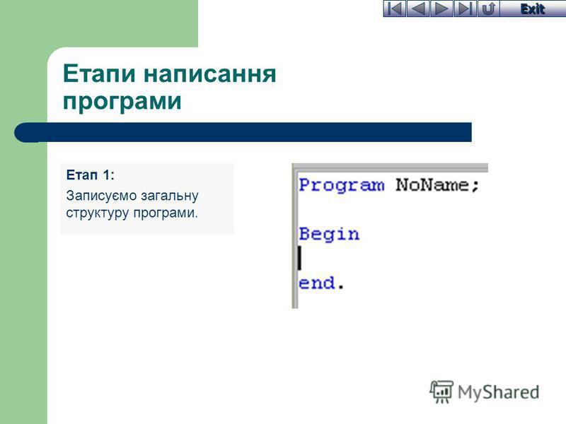 Exit Етапи написання програми Етап 1: Записуємо загальну структуру програми.