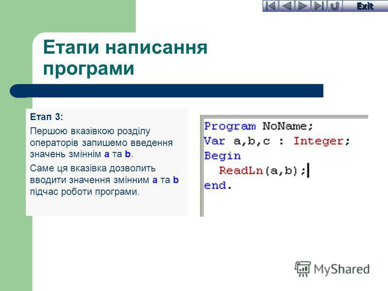 Exit Етапи написання програми Етап 3: Першою вказівкою розділу операторів запишемо введення значень зміннім a та b. Саме ця вказівка дозволить вводити значення змінним a та b підчас роботи програми.