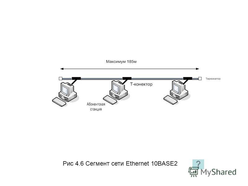 Рис 4.6 Сегмент сети Ethernet 10BASE2