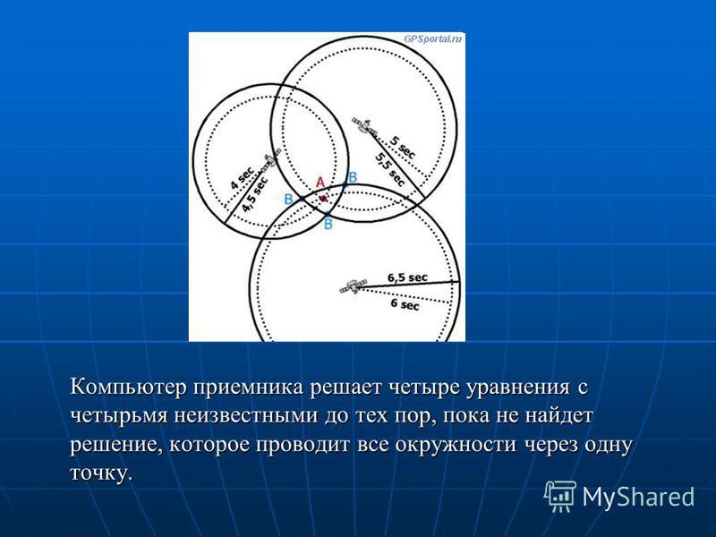 Глобальная Навигационная Система (GPS) Для определения широты и долготы приемника необходимо, как минимум, принимать сигналы от трех спутников. Прием сигнала от четвертого спутника позволяет определить и высоту объекта над поверхностью.