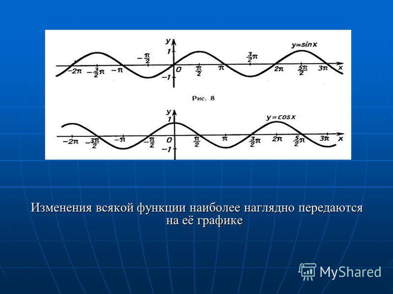 1 радиан примерно равен 1 радиан примерно равен 57 градусам. 57 градусам. Леонард Эйлер (1707-1783). (1707-1783).