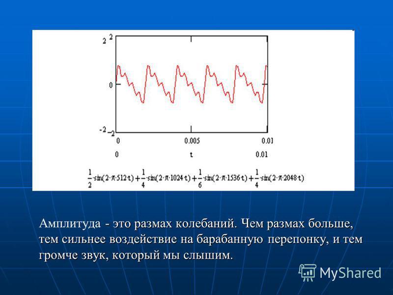 Каждая гармоника характеризуется тремя параметрами: амплитудой, частотой и фазой. амплитудой, частотой и фазой.
