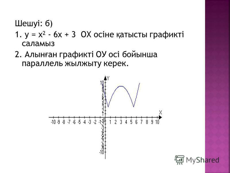 Шешуі: б) 1. у = х 2 - 6х + 3 ОХ осіне қ атысты графикті саламыз 2. Алын ғ ан графикті ОУ осі бойынша параллель жылжыту керек.