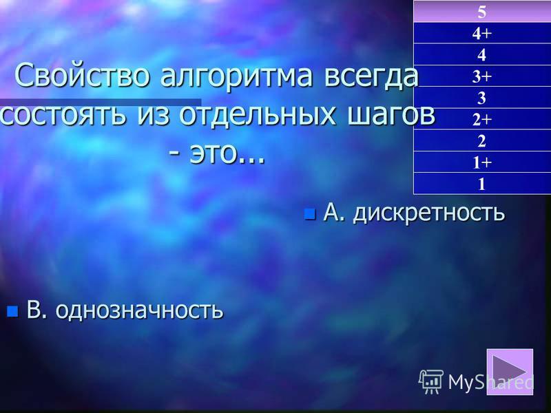 n В. однозначность 5 1 4 3+ 3 2+ 2 1+ 4+ Свойство алгоритма всегда состоять из отдельных шагов - это... n А. дискретность