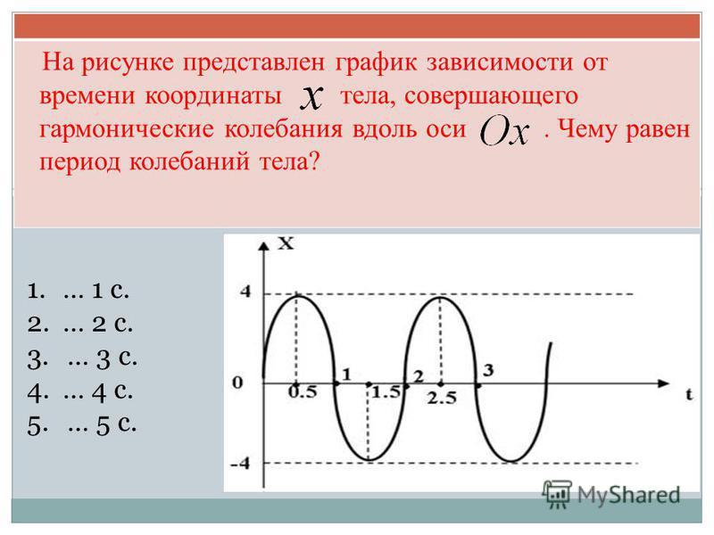 На рисунке представлен график зависимости от времени координаты тела, совершающего гармонические колебания вдоль оси. Чему равен период колебаний тела? 1.… 1 с. 2.… 2 с. 3.… 3 с. 4.… 4 с. 5.… 5 с.