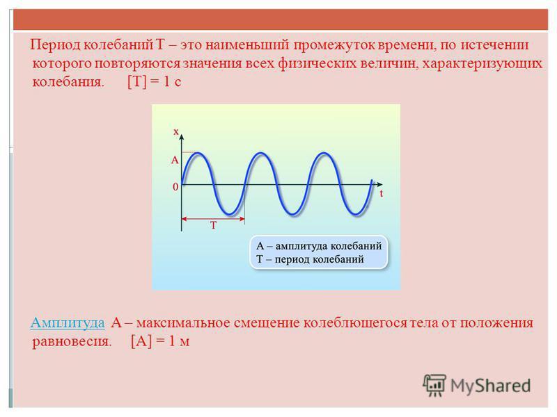 Период колебаний Т – это наименьший промежуток времени, по истечении которого повторяются значения всех физических величин, характеризующих колебания. [T] = 1 с Амплитуда A – максимальное смещение колеблющегося тела от положения равновесия. [A] = 1 м