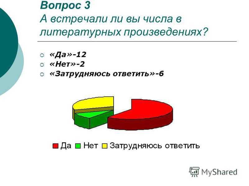 Вопрос 3 А встречали ли вы числа в литературных произведениях? «Да»-12 «Нет»-2 «Затрудняюсь ответить»-6