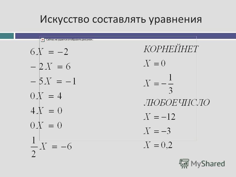 Искусство составлять уравнения