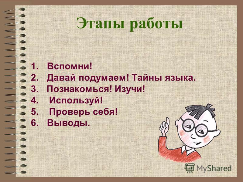 Этапы работы 1.Вспомни! 2. Давай подумаем! Тайны языка. 3. Познакомься! Изучи! 4. Используй! 5. Проверь себя! 6.Вывоеды.