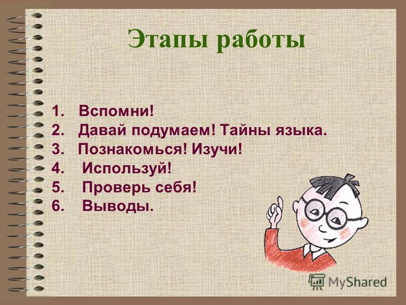 Этапы работы 1.Вспомни! 2. Давай подумаем! Тайны языка. 3. Познакомься! Изучи! 4. Используй! 5. Проверь себя! 6. Вывоеды.