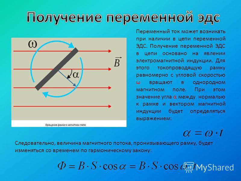Переменный ток может возникать при наличии в цепи переменной ЭДС. Получение переменной ЭДС в цепи основано на явлении электромагнитной индукции. Для этого токопроводящую рамку равномерно с угловой скоростью ω вращают в однородном магнитном поле. При