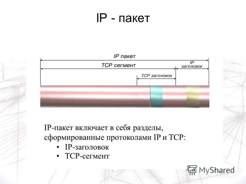 IP - пакет IP-пакет включает в себя разделы, сформированные протоколами IP и TCP: IP-заголовок TCP-сегмент