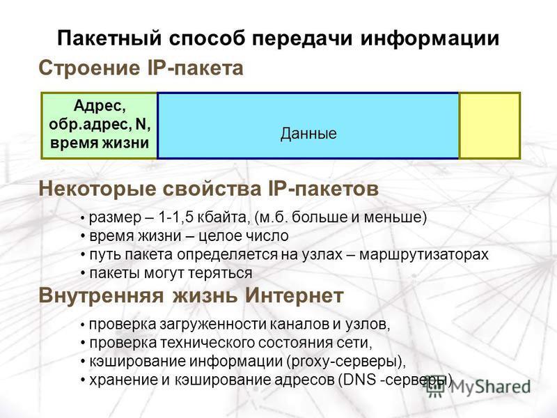 Строение IP-пакета Адрес, обр.адрес, N, время жизни Данные Некоторые свойства IP-пакетов Внутренняя жизнь Интернет размер – 1-1,5 кбайт, (м.б. больше и меньше) время жизни – целое число путь пакета определяется на узлах – маршрутизаторах пакеты могут