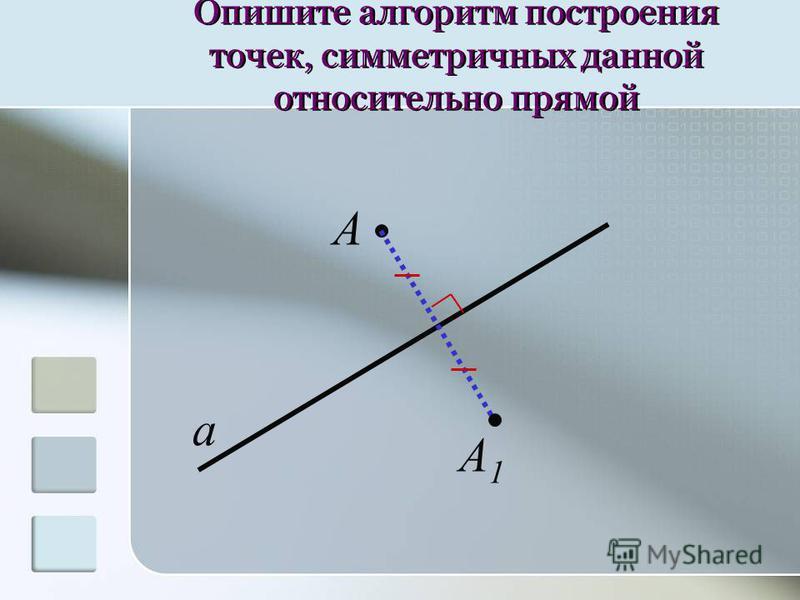 Опишите алгоритм построения точек, симметричных данной относительно прямой a A A1A1