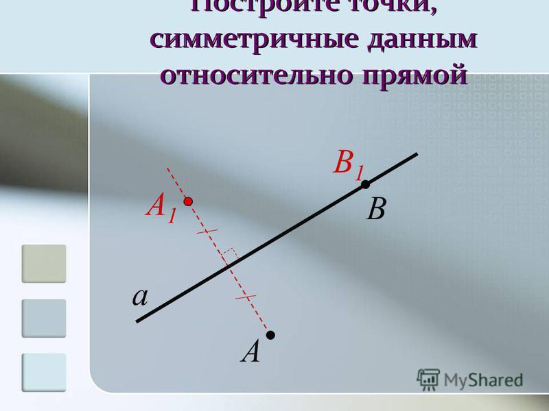 Постройте точки, симметричные данным относительно прямой a A A1A1 B B1B1