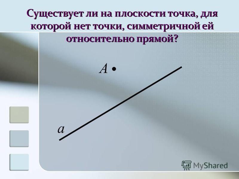 Существует ли на плоскости точка, для которой нет точки, симметричной ей относительно прямой? a A