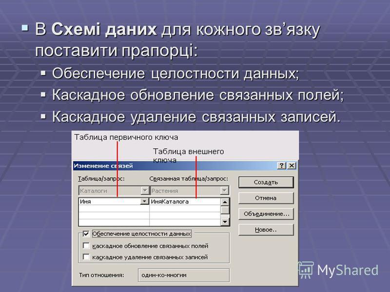 В Схемі даних для кожного звязку поставити прапорці: В Схемі даних для кожного звязку поставити прапорці: Обеспечение целостности данных; Обеспечение целостности данных; Каскадное обновление связанных полей; Каскадное обновление связанных полей; Каск