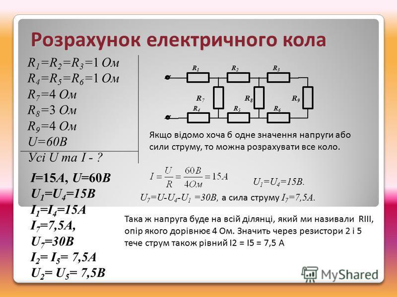 R1R1 R2R2 R3R3 R4R4 R5R5 R6R6 R 7 R 8 R 9 U 1 =U 4 =15В. U 7 =U-U 4 -U 1 =30В, а сила струму I 7 =7,5А. Така ж напруга буде на всій ділянці, який ми називали RIII, опір якого дорівнює 4 Ом. Значить через резистори 2 і 5 тече струм також рівний I2 = I