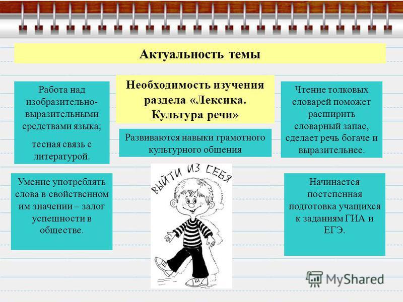 Г.д.з по русскому языку умк 5 класс л.в.шибалова