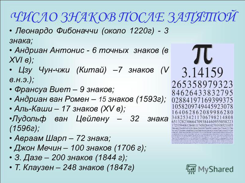 Леонардо Фибоначчи (около 1220 г) - 3 знака; Андриан Антонис - 6 точных знаков (в XVI в); Цзу Чун-чжи (Китай) –7 знаков (V в.н.э.); Франсуа Виет – 9 знаков; Андриан ван Ромен – 15 знаков (1593 г); Аль-Каши – 17 знаков (XV в); Лудольф ван Цейлену – 32