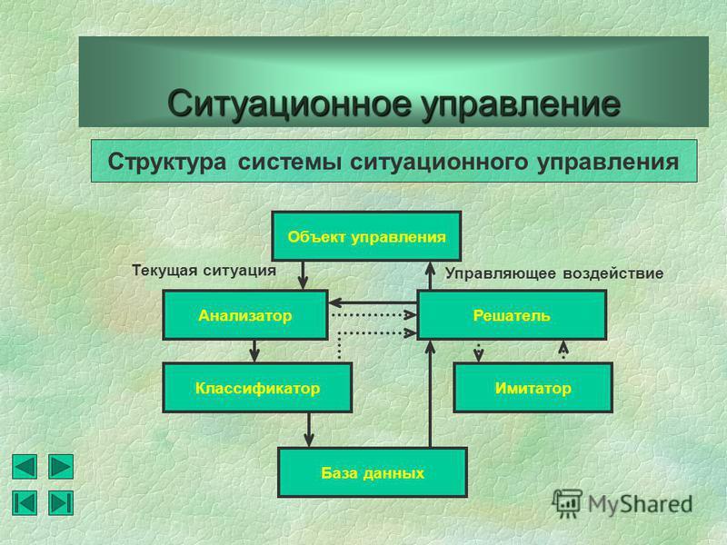Комбинированное моделирование (аналитико-имитационное) при анализе и синтезе позволяет объединить достоинства и одного, и другого методов