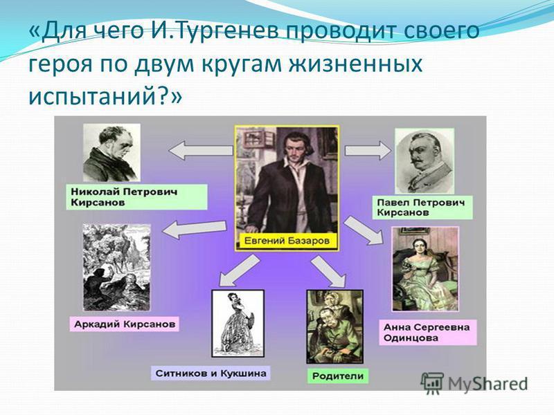 «Для чего И.Тургенев проводит своего героя по двум кругам жизненных испытаний?»