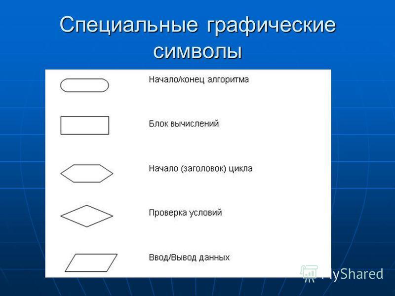Специальные графические символы