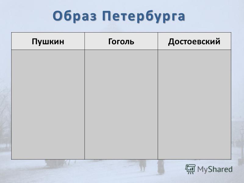 Образ Петербурга Пушкин ГогольДостоевский