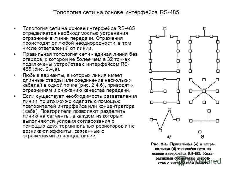 Топология сети на основе интерфейса RS-485 Топология сети на основе интерфейса RS-485 определяется необходимостью устранения отражений в линии передачи. Отражения происходят от любой неоднородности, в том числе ответвлений от линии. Правильная тополо