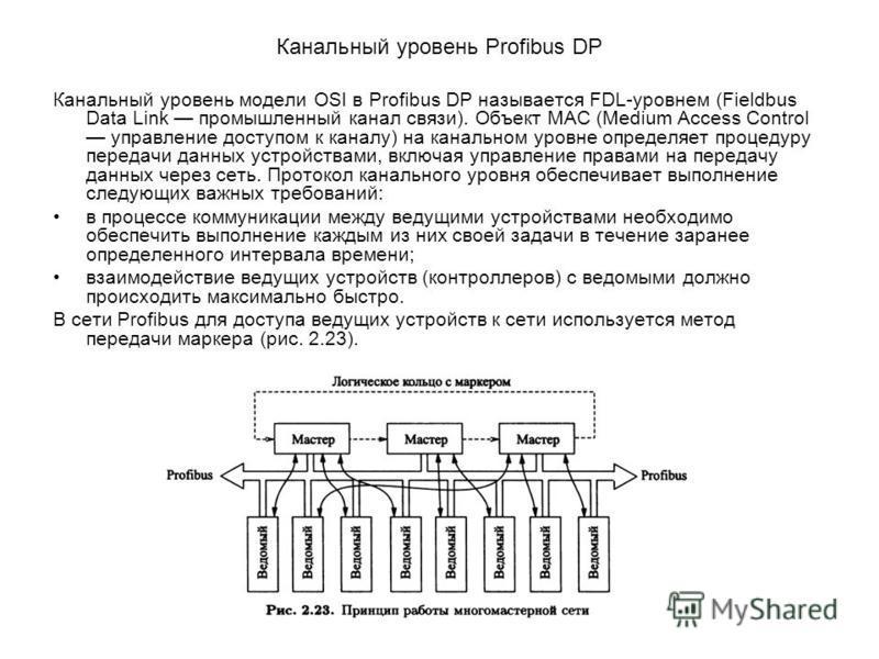 Канальный уровень Profibus DP Канальный уровень модели OSI в Profibus DP называется FDL-уровнем (Fieldbus Data Link промышленный канал связи). Объект МАC (Medium Access Control управление доступом к каналу) на канальном уровне определяет процедуру пе