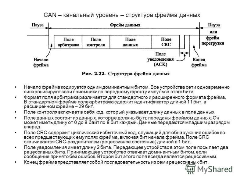 CAN – канальный уровень – структура фрейма данных Начало фрейма кодируется одним доминантным битом. Все устройства сети одновременно синхронизируют свои приемники по переднему фронту импульса этого бита. Формат поля арбитража различается для стандарт