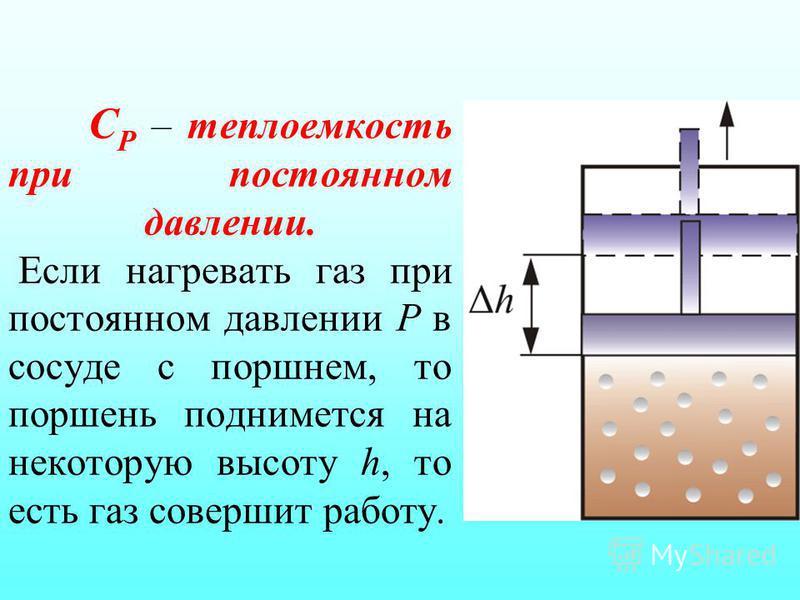 С Р – теплоемкость при постоянном давлении. Если нагревать газ при постоянном давлении Р в сосуде с поршнем, то поршень поднимется на некоторую высоту h, то есть газ совершит работу.
