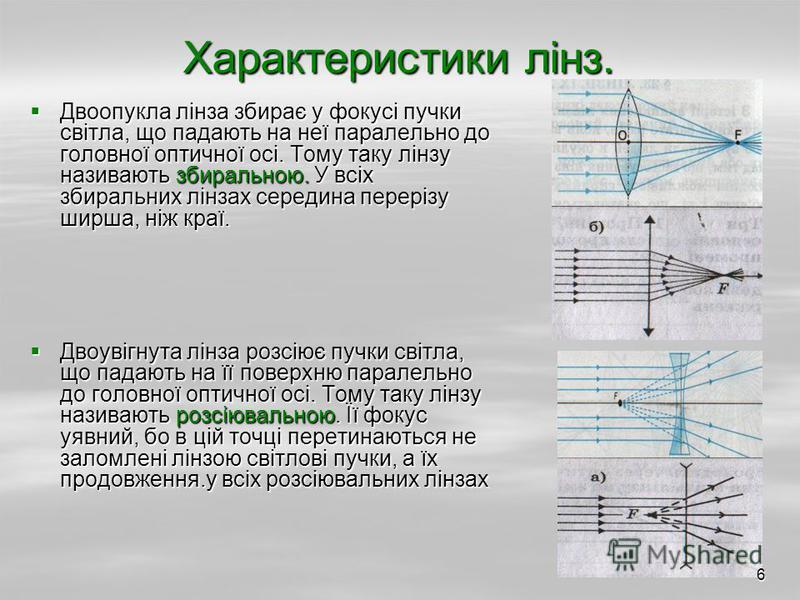 Характеристики лінз. Двоопукла лінза збирає у фокусі пучки світла, що падають на неї паралельно до головної оптичної осі. Тому таку лінзу називають збиральною. У всіх збиральних лінзах середина перерізу ширша, ніж краї. Двоопукла лінза збирає у фокус