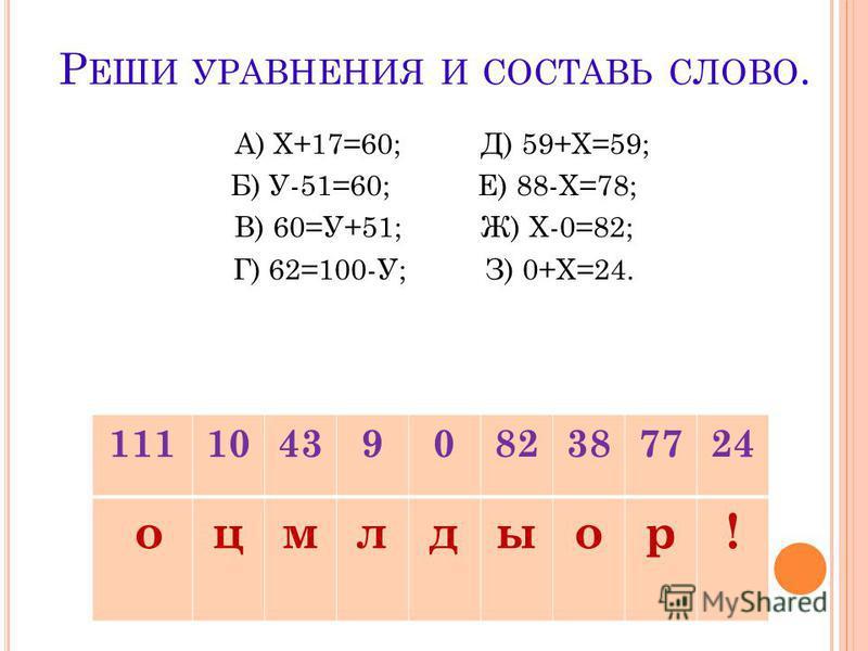 Р ЕШИ УРАВНЕНИЯ И СОСТАВЬ СЛОВО. А) Х+17=60; Д) 59+Х=59; Б) У-51=60; Е) 88-Х=78; В) 60=У+51; Ж) Х-0=82; Г) 62=100-У; З) 0+Х=24. 11110439082387724 оцмлдыор!