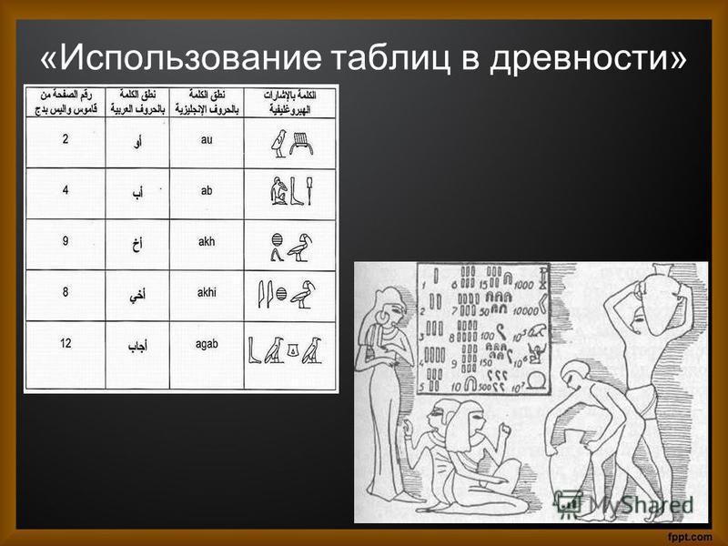 «Использование таблиц в древности»