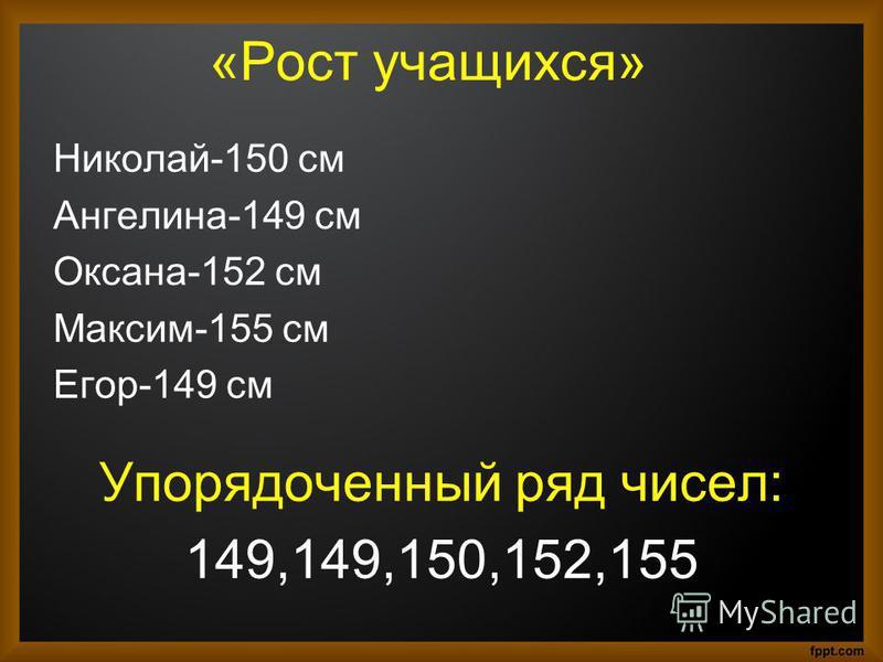 «Рост учащихся» Николай-150 см Ангелина-149 см Оксана-152 см Максим-155 см Егор-149 см Упорядоченный ряд чисел: 149,149,150,152,155