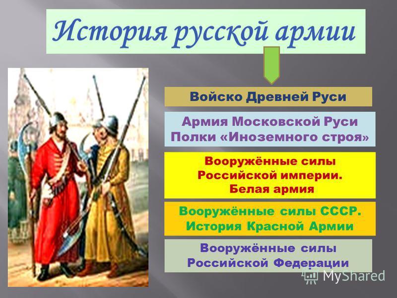 Войско Древней Руси Армия Московской Руси Полки «Иноземного строя » Вооружённые силы Российской Федерации