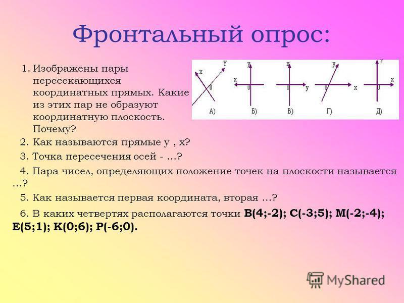 Фронтальный опрос: 1. Изображены пары пересекающихся координатных прямых. Какие из этих пар не образуют координатную плоскость. Почему? у 2. Как называются прямые y, х? 3. Точка пересечения осей - …? 4. Пара чисел, определяющих положение точек на пло