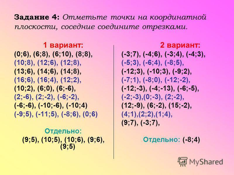 Задание 4: Отметьте точки на координатной плоскости, соседние соедините отрезками. 1 вариант: (0;6), (6;8), (6;10), (8;8), (10;8), (12;6), (12;8), (13;6), (14;6), (14;8), (16;6), (16;4), (12;2), (10;2), (6;0), (6;-6), (2;-6), (2;-2), (-6;-2), (-6;-6)