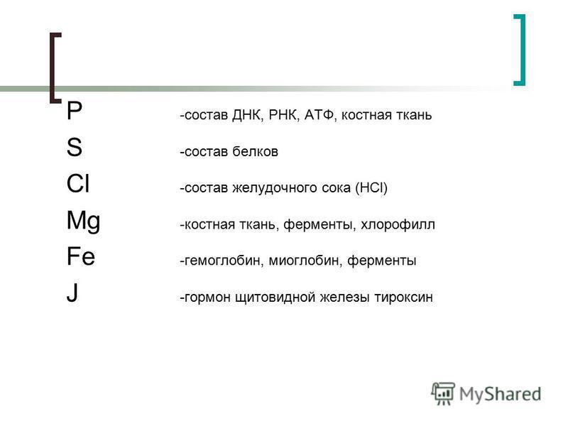 P -состав ДНК, РНК, АТФ, костная ткань S -состав белков Cl -состав желудочного сока (HCl) Mg -костная ткань, ферменты, хлорофилл Fe -гемоглобин, миоглобин, ферменты J -гормон щитовидной железы тироксин