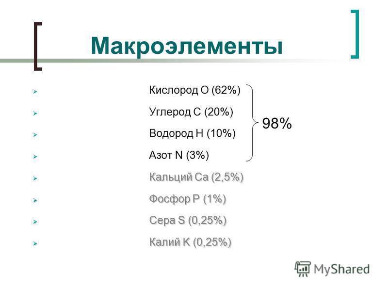 98% Кислород O (62%) Углерод C (20%) Водород H (10%) Азот N (3%) Кальций Ca (2,5%) Фосфор P (1%) Фосфор P (1%) Сера S (0,25%) Сера S (0,25%) Калий K (0,25%) Калий K (0,25%) Макроэлементы