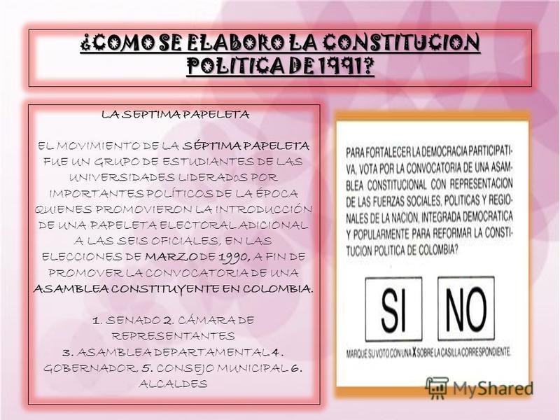 ¿COMO SE ELABORO LA CONSTITUCION POLITICA DE 1991? LA SEPTIMA PAPELETA EL MOVIMIENTO DE LA SÉPTIMA PAPELETA FUE UN GRUPO DE ESTUDIANTES DE LAS UNIVERSIDADES LIDERADoS POR IMPORTANTES POLÍTICOS DE LA ÉPOCA QUIENES PROMOVIERON LA INTRODUCCIÓN DE UNA PA