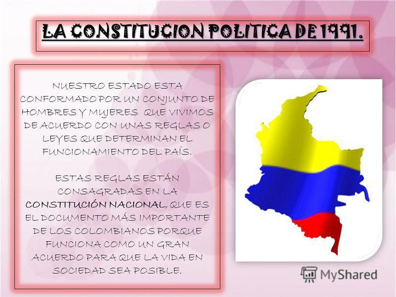LA CONSTITUCION POLITICA DE 1991. NUESTRO ESTADO ESTA CONFORMADO POR UN CONJUNTO DE HOMBRES Y MUJERES QUE VIVIMOS DE ACUERDO CON UNAS REGLAS O LEYES QUE DETERMINAN EL FUNCIONAMIENTO DEL PAÍS. ESTAS REGLAS ESTÁN CONSAGRADAS EN LA CONSTITUCIÓN NACIONAL