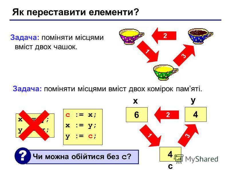 Як переставити елементи? 2 3 1 Задача: поміняти місцями вміст двох чашок. Задача: поміняти місцями вміст двох комірок памяті. 4 6 ? 4 6 4 x y c c := x; x := y; y := c; x := y; y := x; 3 2 1 Чи можна обійтися без c ? ?