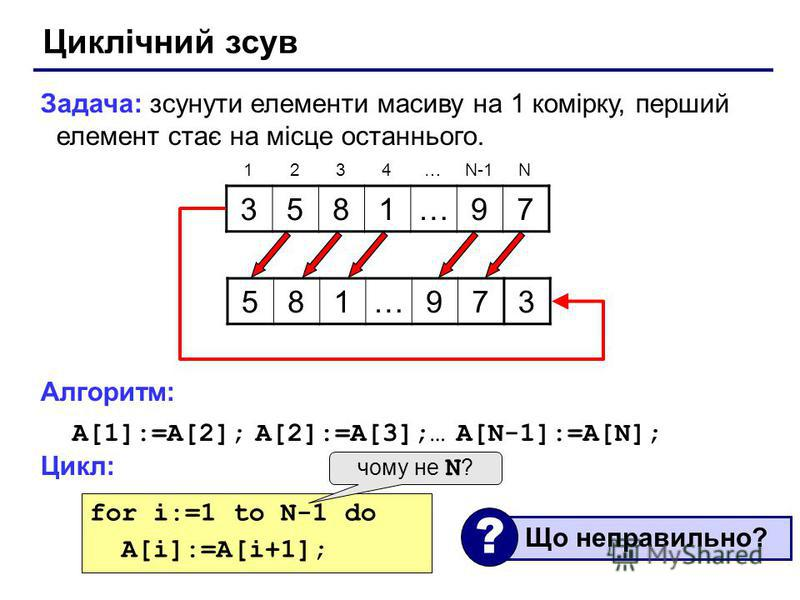 Циклічний зсув Задача: зсунути елементи масиву на 1 комірку, перший елемент стає на місце останнього. Алгоритм: A[1]:=A[2]; A[2]:=A[3];… A[N-1]:=A[N]; Цикл: 3581…97 1234…N-1N 581…973 for i:=1 to N-1 do A[i]:=A[i+1]; Що неправильно? ? чому не N ?
