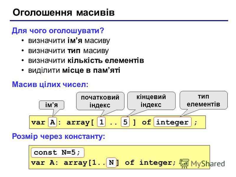 Оголошення масивів Для чого оголошувати? визначити імя масиву визначити тип масиву визначити кількість елементів виділити місце в памяті Масив цілих чисел: Розмір через константу: імя початковий індекс кінцевий індекс тип елементів var A: array[1.. ]